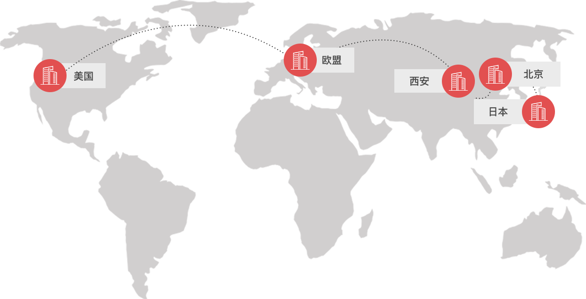 办事处遍布全球